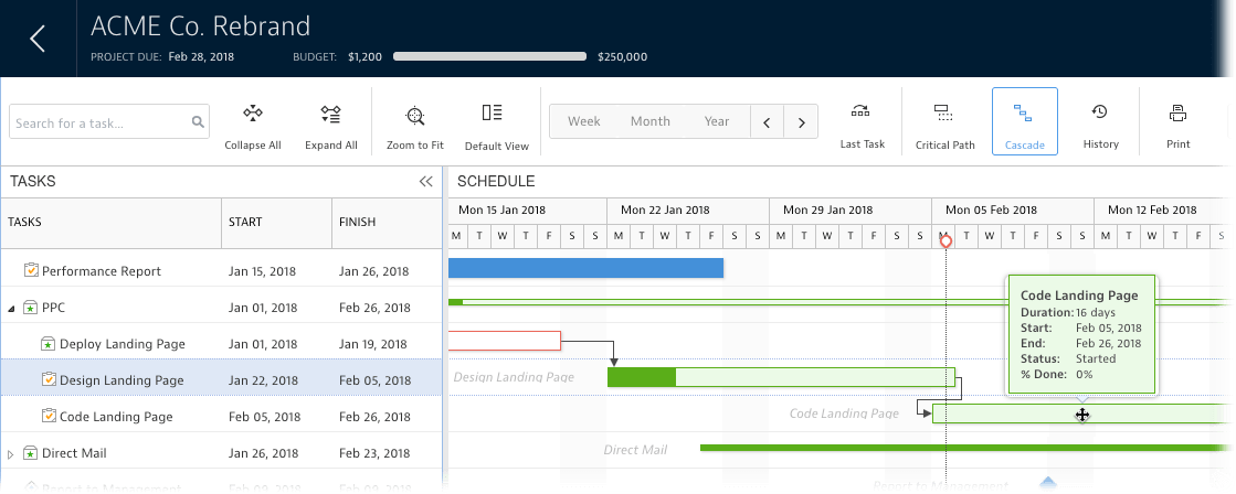 Local Gantt Chart Mavenlink Support