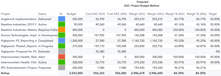 insights-margin-cost-project-based-eac-margin-table.png