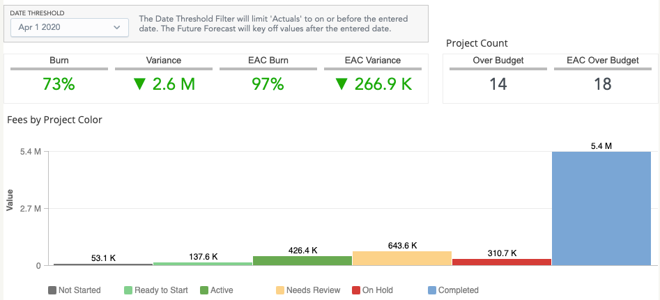 insights-new-fees-dashboard-by-project.png