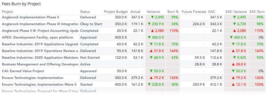insights-news-fees-dashboard-fees-burn-by-project-table.png