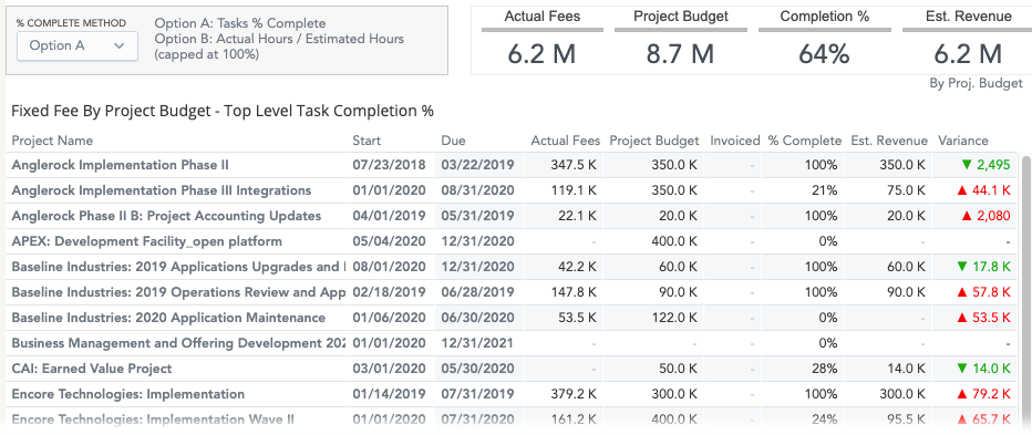 insights-new-fees-dashboard-fixed-fee-project.png