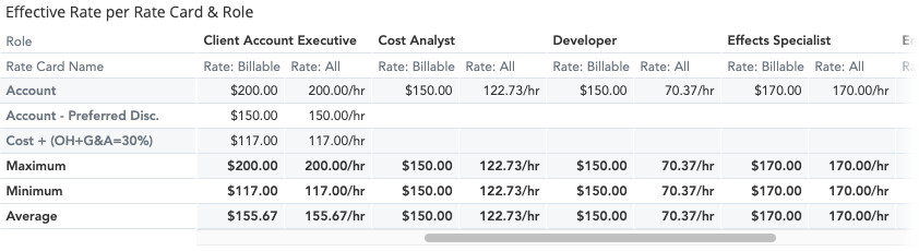 insights-new-fees-dashboard-effective-rate-rate-cards-table.png