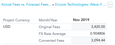 insights-new-fees-dashboard-global-fees-table-drill-in.png